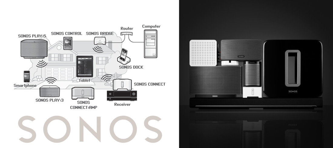 Sonos is the wireless Home Sound System that sets up quickly and makes listening easy.